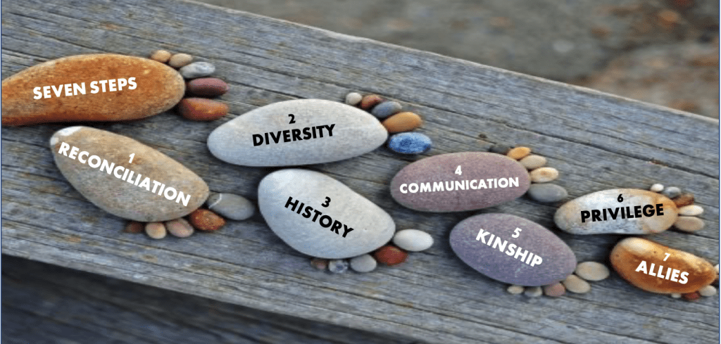 cultural competency training solutions
